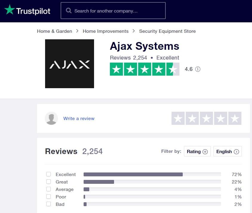 trust-pilot-ajax-reviews